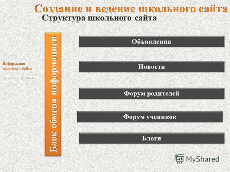 http://www.edusite. ru/p52aa1.html Информация получена с сайта Блок обмена информацией ОбъявленияОбъявления Форум родителей БлогиБлоги НовостиНовости Форум учеников