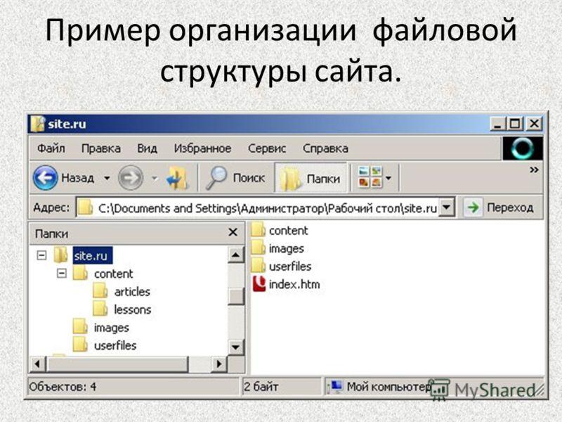 Пример организации файловой структуры сайта.