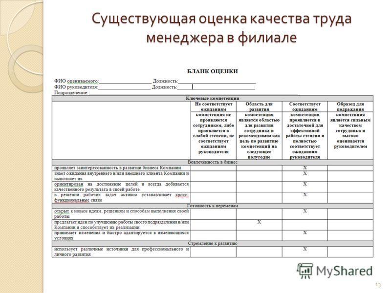 Существующая оценка качества труда менеджера в филиале 13