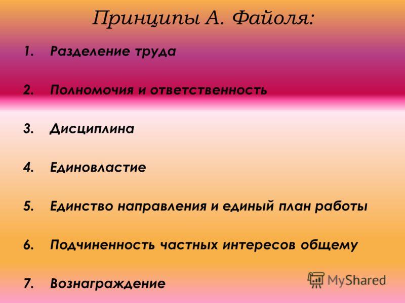 Принципы А. Файоля: 1.Разделение труда 2.Полномочия и ответственность 3.Дисциплина 4.Единовластие 5.Единство направления и единый план работы 6.Подчиненность частных интересов общему 7.Вознаграждение