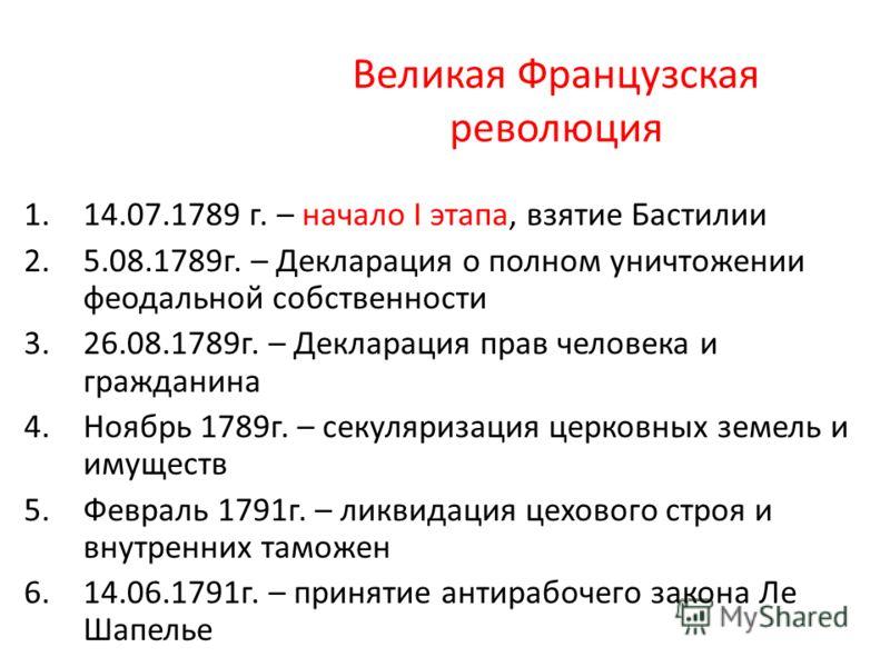 Великая Французская революция 1.14.07.1789 г. – начало I этапа, взятие Бастилии 2.5.08.1789г. – Декларация о полном уничтожении феодальной собственности 3.26.08.1789г. – Декларация прав человека и гражданина 4.Ноябрь 1789г. – секуляризация церковных
