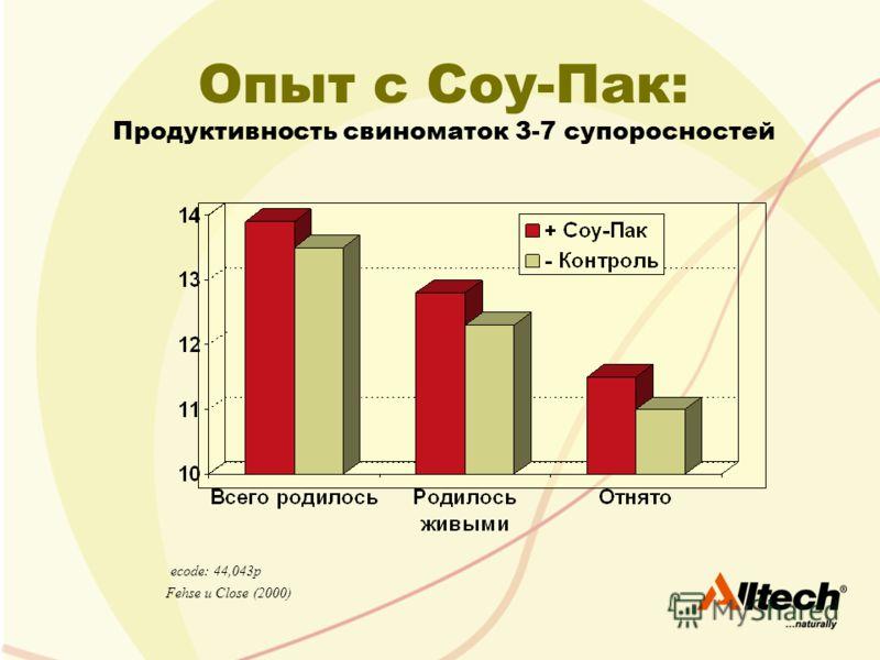 Опыт с Соу-Пак: Продуктивность свиноматок 3-7 супоросностей Fehse и Close (2000) ecode: 44,043p