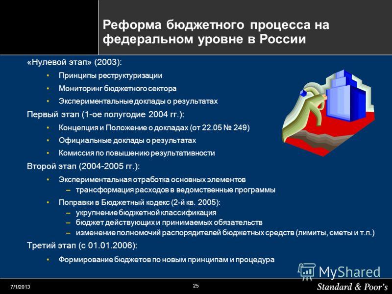 25 7/1/2013 Реформа бюджетного процесса на федеральном уровне в России «Нулевой этап» (2003): Принципы реструктуризации Мониторинг бюджетного сектора Экспериментальные доклады о результатах Первый этап (1-ое полугодие 2004 гг.): Концепция и Положение