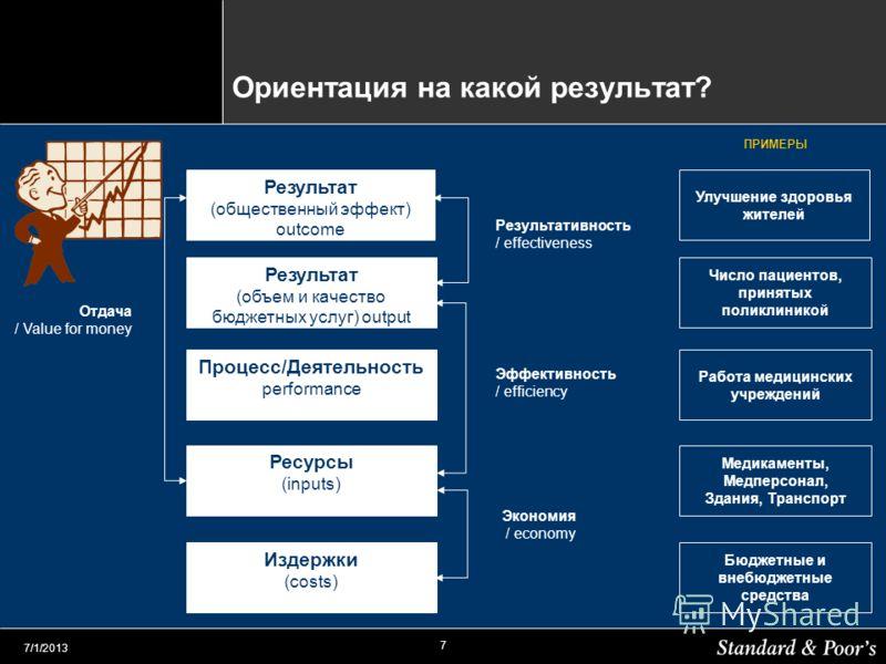 7 7/1/2013 Ориентация на какой результат? Результат (общественный эффект) outcome Результат (объем и качество бюджетных услуг) output Процесс/Деятельность performance Ресурсы (inputs) Издержки (costs) Результативность / effectiveness Эффективность /