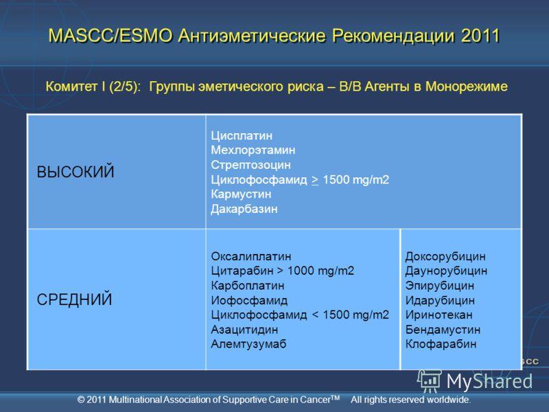 © 2011 Multinational Association of Supportive Care in Cancer TM All rights reserved worldwide. Комитет I (2/5): Группы эметического риска – В/В Агенты в Монорежиме ВЫСОКИЙ Цисплатин Мехлорэтамин Стрептозоцин Циклофосфамид > 1500 mg/m2 Кармустин Дака