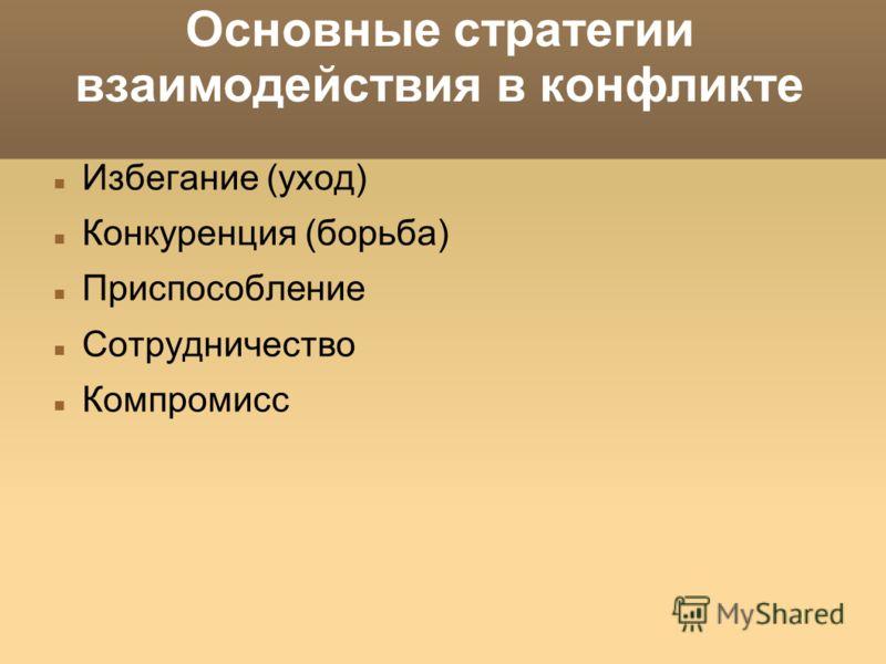 Основные стратегии взаимодействия в конфликте Избегание (уход) Конкуренция (борьба) Приспособление Сотрудничество Компромисс