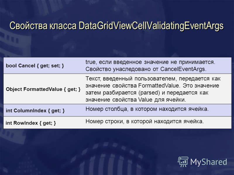 Свойства класса DataGridViewCellValidatingEventArgs bool Cancel { get; set; } true, если введенное значение не принимается. Свойство унаследовано от CancelEventArgs. Object FormattedValue { get; } Текст, введенный пользователем, передается как значен