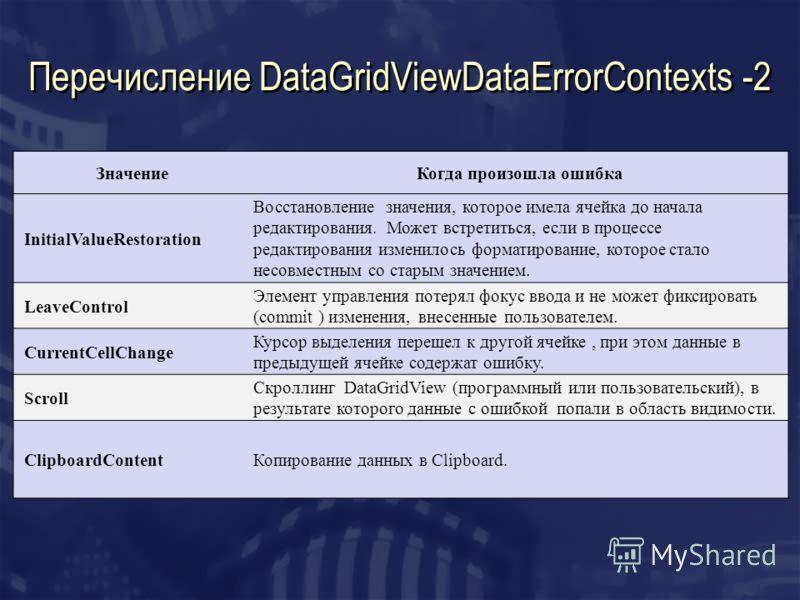 Перечисление DataGridViewDataErrorContexts -2 ЗначениеКогда произошла ошибка InitialValueRestoration Восстановление значения, которое имела ячейка до начала редактирования. Может встретиться, если в процессе редактирования изменилось форматирование,