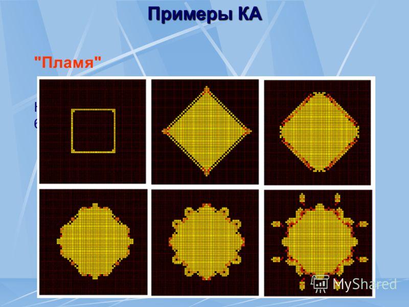 Примеры КА Пламя 235678/3468/9 На рисунке представлены 0-ая, 16-ая, 32-ая, 48-ая, 64-ая и 80-ая конфигурации
