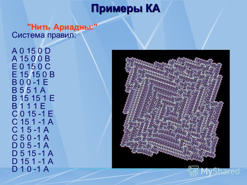 Примеры КА Нить Ариадны: Система правил: A 0 15 0 D A 15 0 0 B E 0 15 0 C E 15 15 0 B B 0 0 -1 E B 5 5 1 A B 15 15 1 E B 1 1 1 E C 0 15 -1 E C 15 1 -1 A C 1 5 -1 A C 5 0 -1 A D 0 5 -1 A D 5 15 -1 A D 15 1 -1 A D 1 0 -1 A