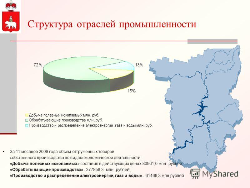 Структура отраслей промышленности За 11 месяцев 2009 года объем отгруженных товаров собственного производства по видам экономической деятельности «Добыча полезных ископаемых» составил в действующих ценах 80961,0 млн. рублей, «Обрабатывающие производс