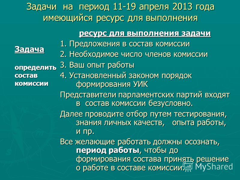 Задачи на период 11-19 апреля 2013 года имеющийся ресурс для выполнения ресурс для выполнения задачи 1. Предложения в состав комиссии 2. Необходимое число членов комиссии 3. Ваш опыт работы 4. Установленный законом порядок формирования УИК Представит