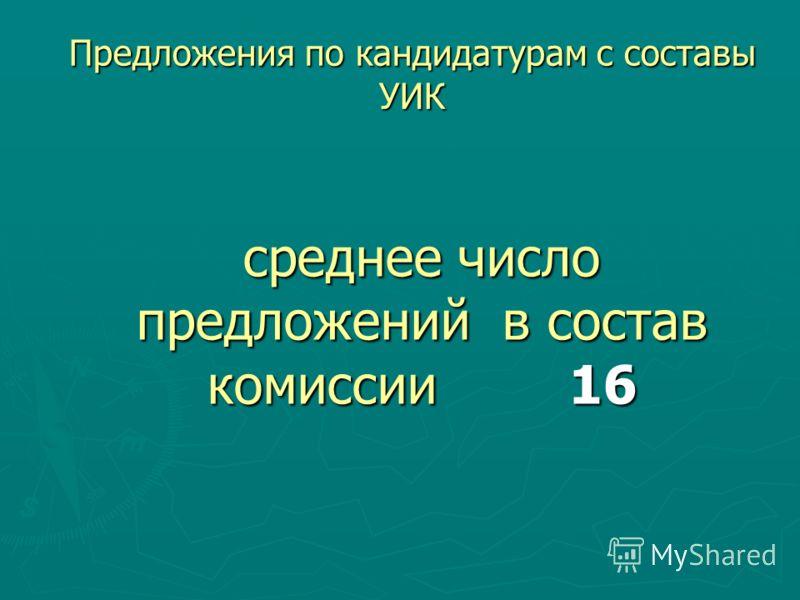 Предложения по кандидатурам с составы УИК среднее число предложений в состав комиссии 16