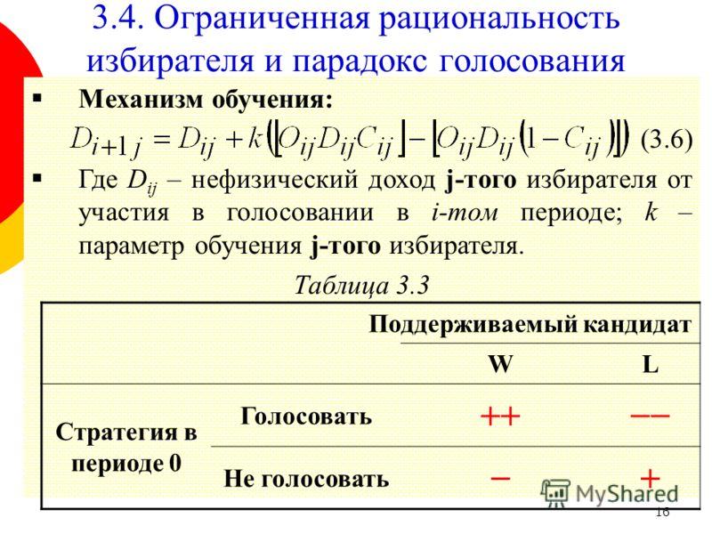 16 Механизм обучения: (3.6) Где D ij – нефизический доход j-того избирателя от участия в голосовании в i-том периоде; k – параметр обучения j-того избирателя. Таблица 3.3 3.4. Ограниченная рациональность избирателя и парадокс голосования Поддерживаем