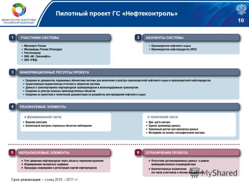 Пилотный проект ГС «Нефтеконтроль» 10 Cрок реализации – конец 2010 – 2011 гг.