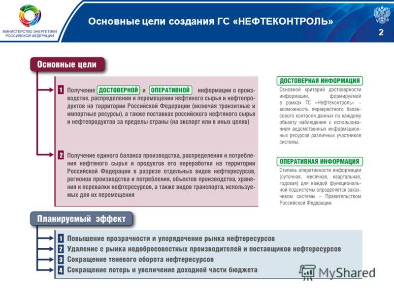 Основные цели создания ГС «НЕФТЕКОНТРОЛЬ» 2