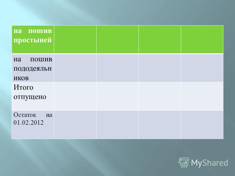 на пошив простыней на пошив пододеяльн иков Итого отпущено Остаток на 01.02.2012