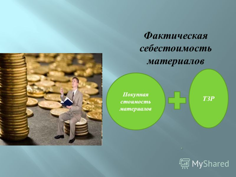 . Фактическая себестоимость материалов ТЗР Покупная стоимость материалов