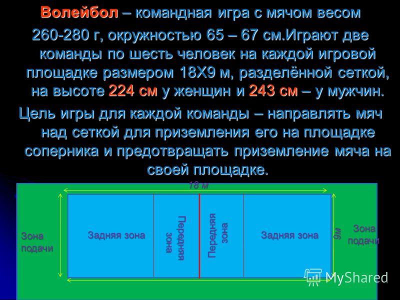 Волейбол – командная игра с мячом весом 260-280 г, окружностью 65 – 67 см.Играют две команды по шесть человек на каждой игровой площадке размером 18Х9 м, разделённой сеткой, на высоте 224 см у женщин и 243 см – у мужчин. Цель игры для каждой команды