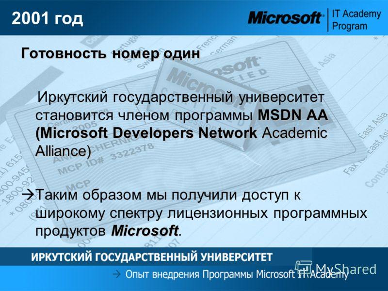 2001 год Готовность номер один MSDN AA (Microsoft Developers Network Academic Alliance) Иркутский государственный университет становится членом программы MSDN AA (Microsoft Developers Network Academic Alliance) Microsoft Таким образом мы получили дос