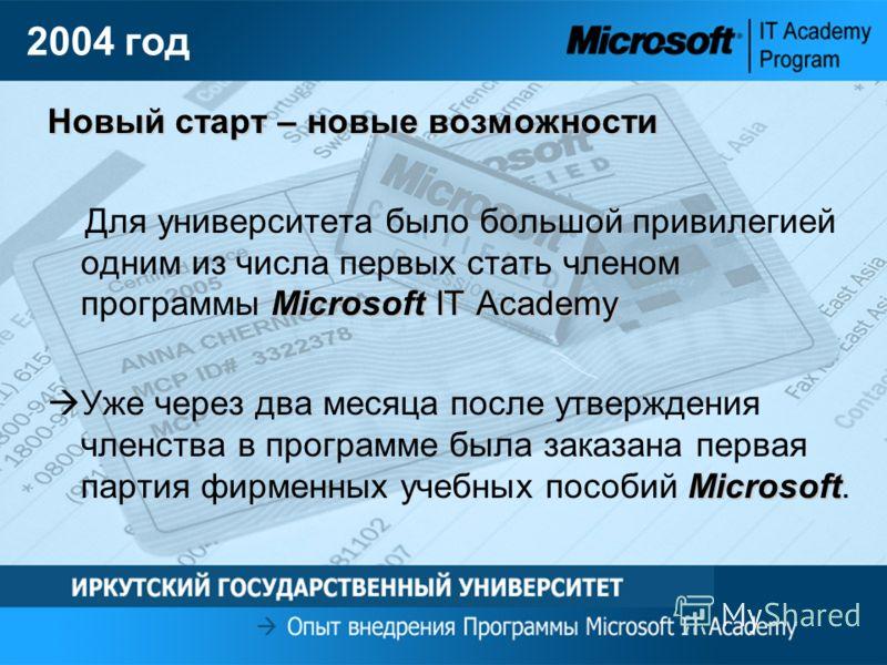 2004 год Новый старт – новые возможности Microsoft IT Academy Для университета было большой привилегией одним из числа первых стать членом программы Microsoft IT Academy Microsoft Уже через два месяца после утверждения членства в программе была заказ