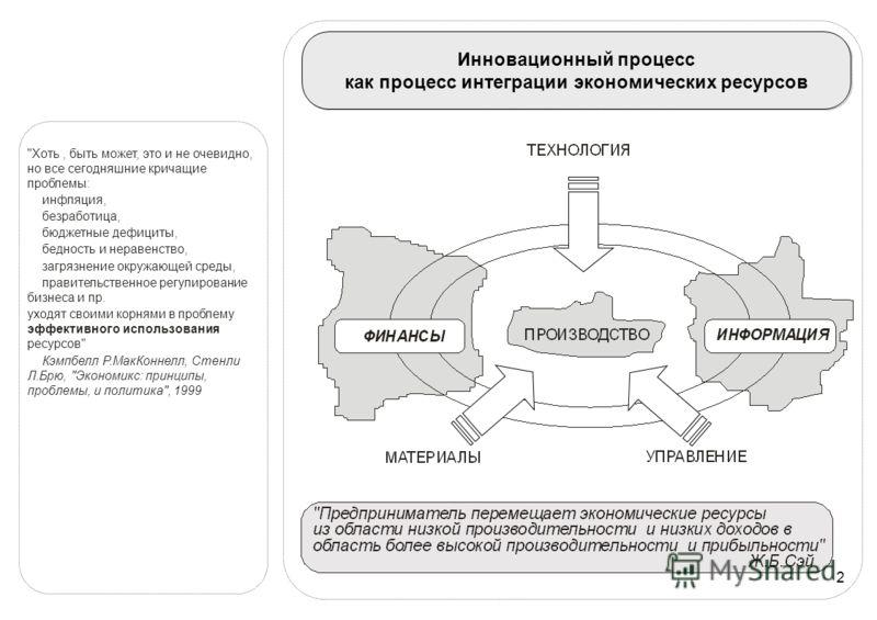 2 Инновационный процесс как процесс интеграции экономических ресурсов