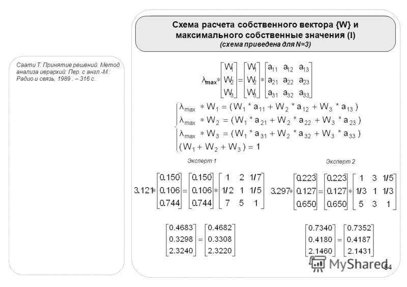54 Схема расчета собственного вектора {W} и максимального собственные значения (l) (схема приведена для N=3) Саати Т. Принятие решений. Метод анализа иерархий: Пер. с англ.-М.: Радио и связь, 1989. – 316 с. Эксперт 1 Эксперт 2