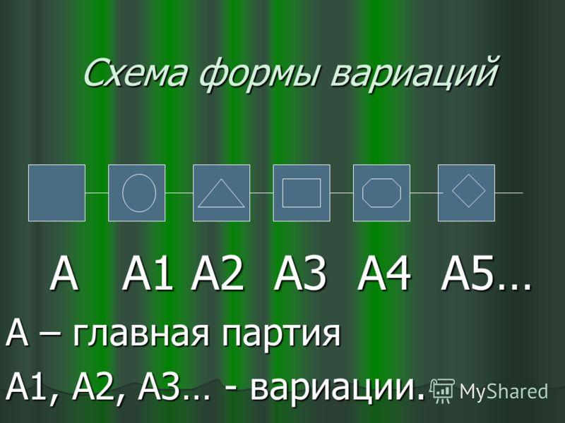 Схема формы вариаций А А1 А2 А3 А4 А5… А А1 А2 А3 А4 А5… А – главная партия А1, А2, А3… - вариации.