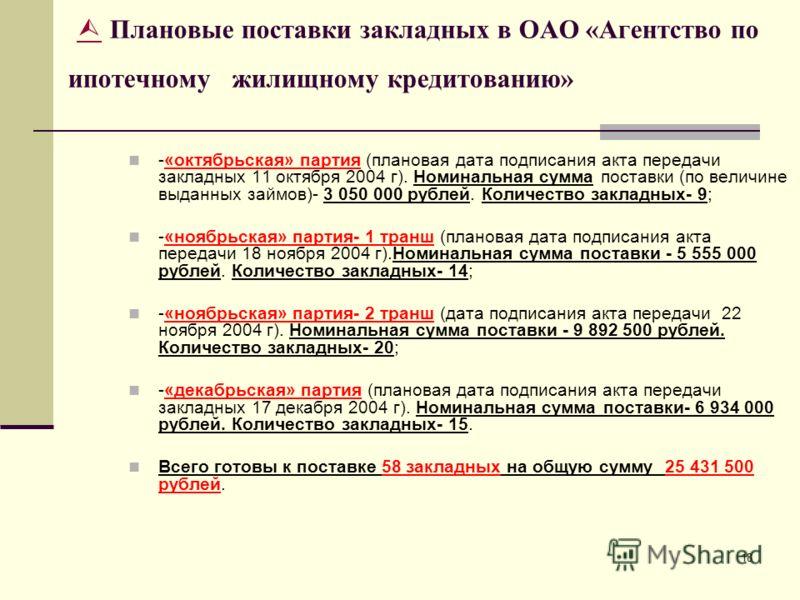18 Плановые поставки закладных в ОАО «Агентство по ипотечному жилищному кредитованию» -«октябрьская» партия (плановая дата подписания акта передачи закладных 11 октября 2004 г). Номинальная сумма поставки (по величине выданных займов)- 3 050 000 рубл