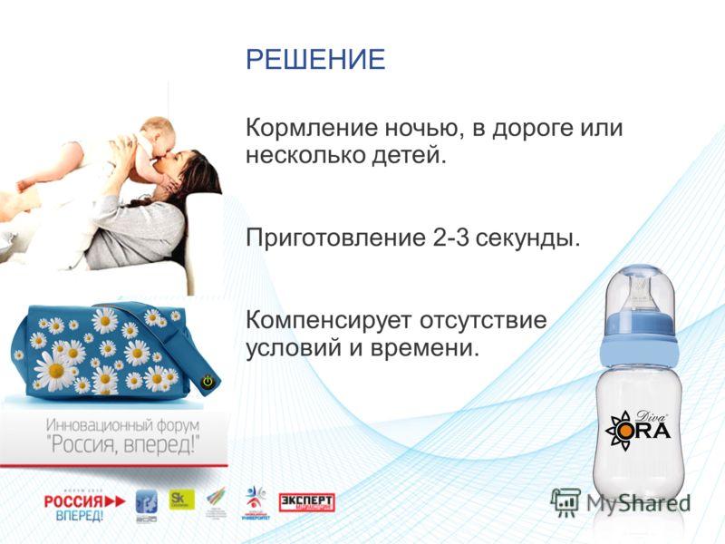 РЕШЕНИЕ Кормление ночью, в дороге или несколько детей. Приготовление 2-3 секунды. Компенсирует отсутствие условий и времени.