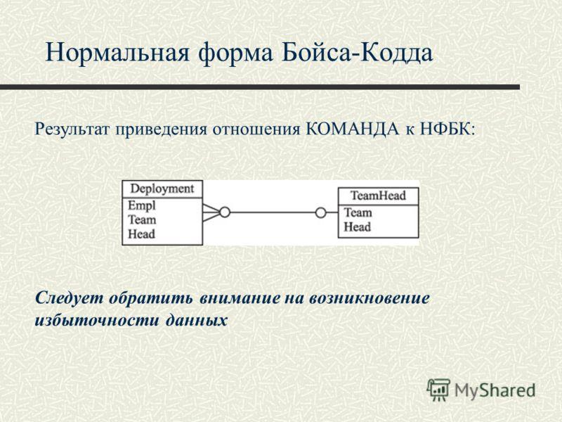 Нормальная форма Бойса-Кодда Результат приведения отношения КОМАНДА к НФБК: Следует обратить внимание на возникновение избыточности данных