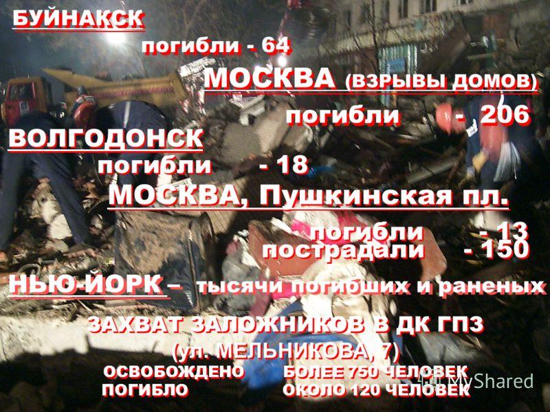 МОСКВА (ВЗРЫВЫ ДОМОВ) погибли - 206 МОСКВА (ВЗРЫВЫ ДОМОВ) погибли - 206 ВОЛГОДОНСК погибли - 18 ВОЛГОДОНСК погибли - 18 МОСКВА, Пушкинская пл. погибли - 13 пострадали - 150 МОСКВА, Пушкинская пл. погибли - 13 пострадали - 150 НЬЮ-ЙОРК – тысячи погибш