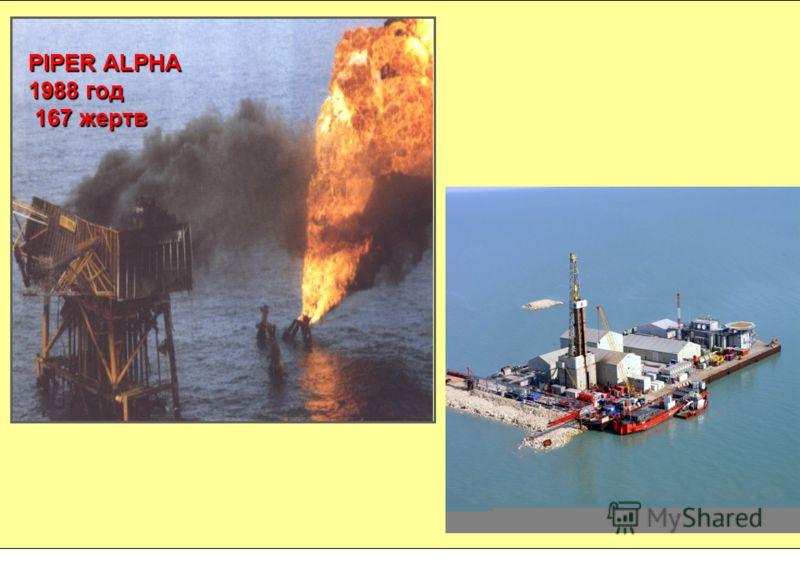 Вопросы, требующие обсуждений с участием всех заинтересованных сторон. Обеспечение гарантий экологической безопасности при проведении нефтяных операций в акватории Каспийского моря с соблюдением международных требований и стандартов, включая стандарт