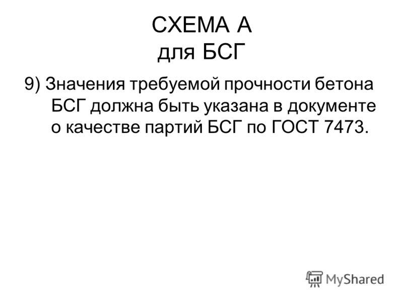 СХЕМА А для БСГ 9) Значения требуемой прочности бетона БСГ должна быть указана в документе о качестве партий БСГ по ГОСТ 7473.