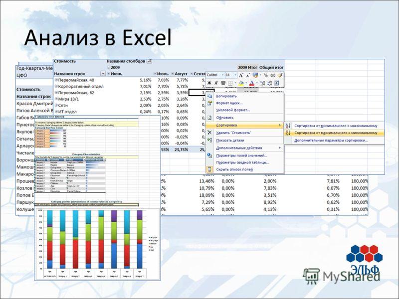 Анализ в Excel