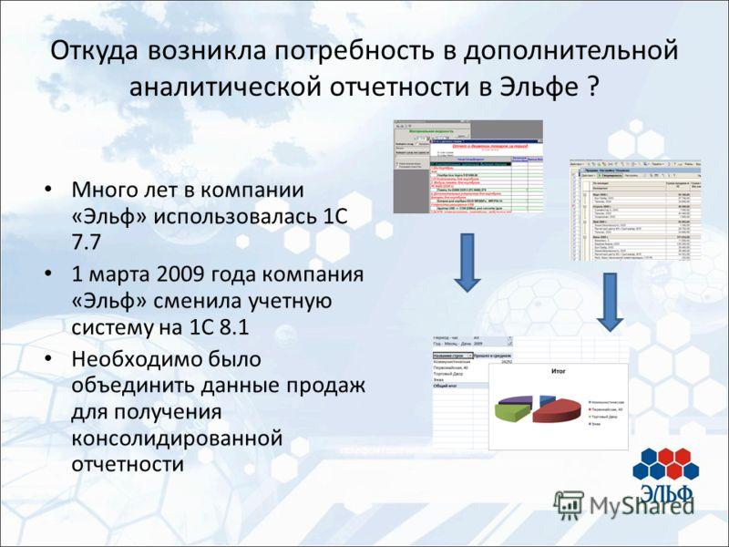 Откуда возникла потребность в дополнительной аналитической отчетности в Эльфе ? Много лет в компании «Эльф» использовалась 1С 7.7 1 марта 2009 года компания «Эльф» сменила учетную систему на 1С 8.1 Необходимо было объединить данные продаж для получен