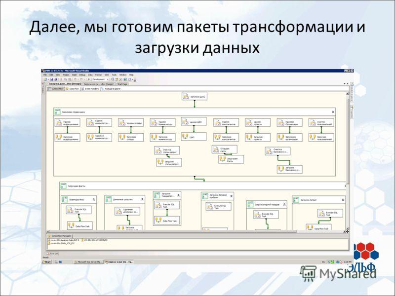 Далее, мы готовим пакеты трансформации и загрузки данных