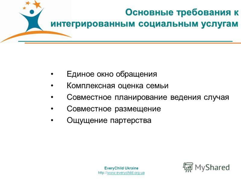 EveryChild Ukraine http://www.everychild.org.uawww.everychild.org.ua Основные требования к интегрированным социальным услугам Единое окно обращения Комплексная оценка семьи Совместное планирование ведения случая Совместное размещение Ощущение партерс