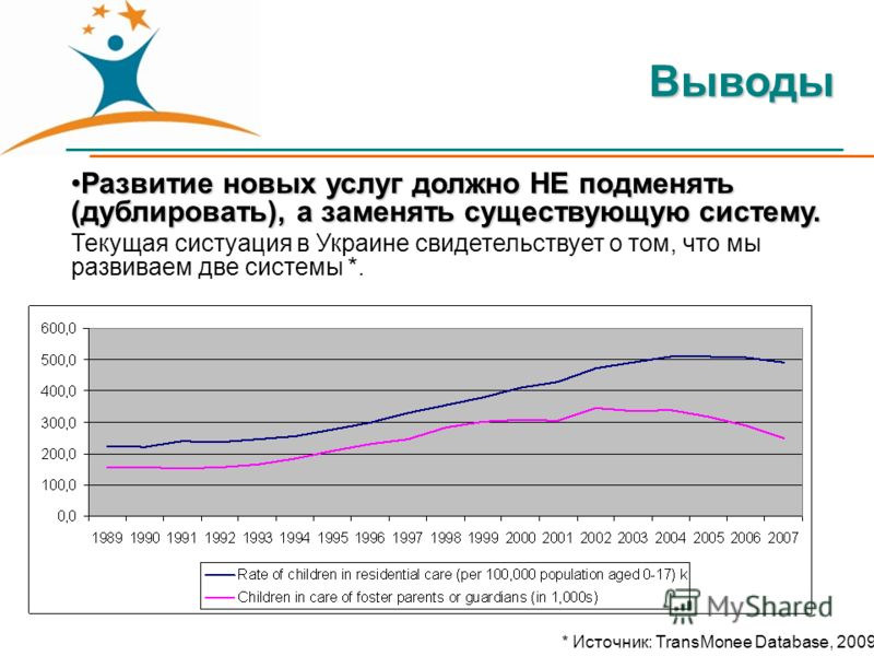 Развитие новых услуг должно НЕ подменять (дублировать), а заменять существующую систему.Развитие новых услуг должно НЕ подменять (дублировать), а заменять существующую систему. Текущая систуация в Украине свидетельствует о том, что мы развиваем две с