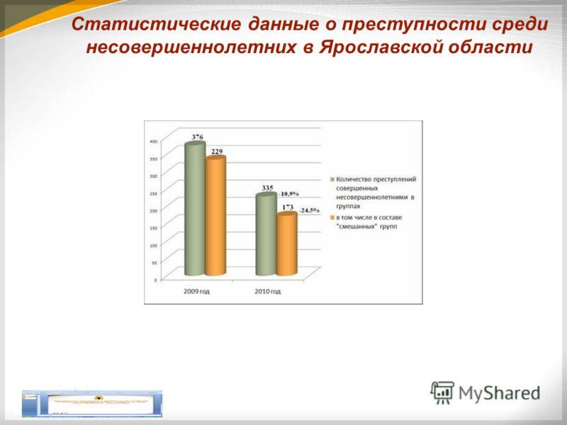Статистические данные о преступности среди несовершеннолетних в Ярославской области