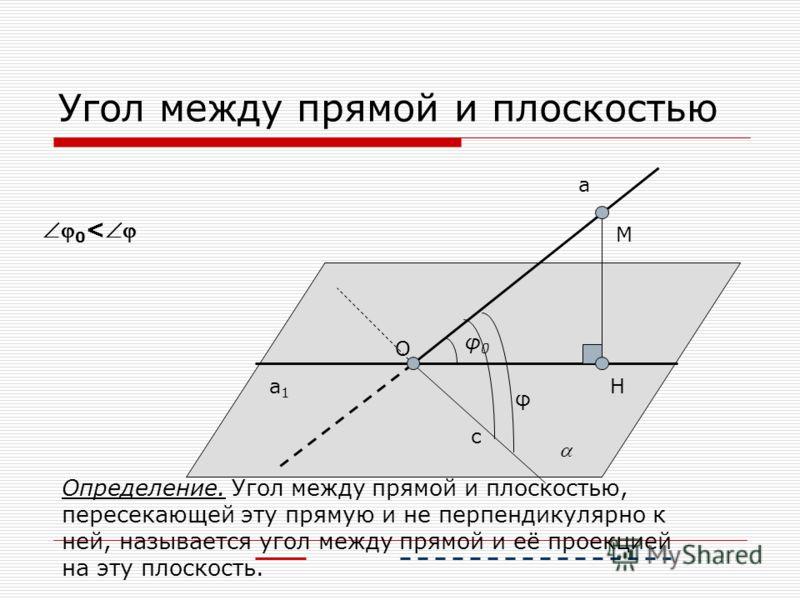 Угол между прямой и плоскостью а а1а1 φ0φ0 с φ H M O Определение. Угол между прямой и плоскостью, пересекающей эту прямую и не перпендикулярно к ней, называется угол между прямой и её проекцией на эту плоскость. 0