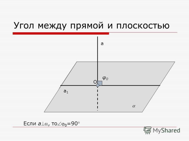 Угол между прямой и плоскостью а а1а1 φ0φ0 O Если а, то 0 =90