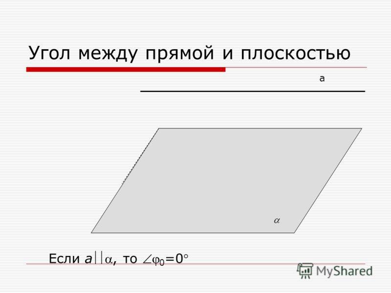 Угол между прямой и плоскостью а Если а, то 0 =0