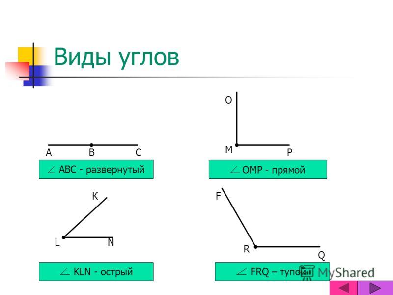 Виды углов АВС АВС - развернутый О М Р ОМР - прямой К LN KLN - острый F R Q FRQ – тупой