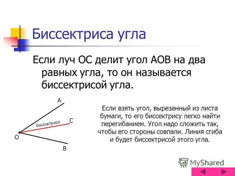 Биссектриса угла Если луч ОС делит угол АОВ на два равных угла, то он называется биссектрисой угла. О А В биссектриса С Если взять угол, вырезанный из листа бумаги, то его биссектрису легко найти перегибанием. Угол надо сложить так, чтобы его стороны