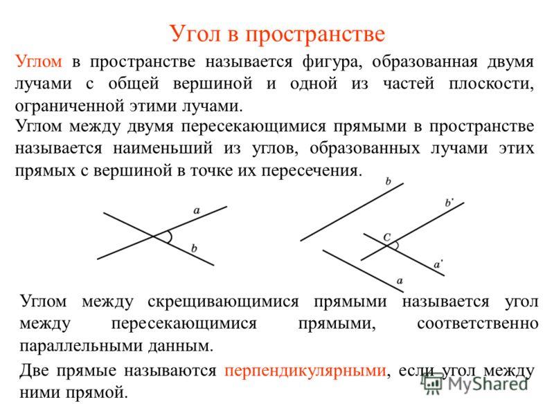 Угол в пространстве Углом в пространстве называется фигура, образованная двумя лучами с общей вершиной и одной из частей плоскости, ограниченной этими лучами. Углом между скрещивающимися прямыми называется угол между пересекающимися прямыми, соответс