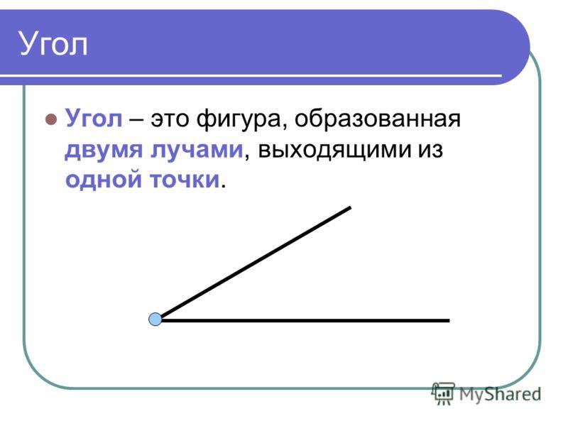 Угол Угол – это фигура, образованная двумя лучами, выходящими из одной точки.