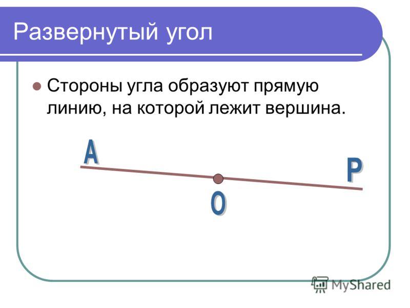 Развернутый угол Стороны угла образуют прямую линию, на которой лежит вершина.