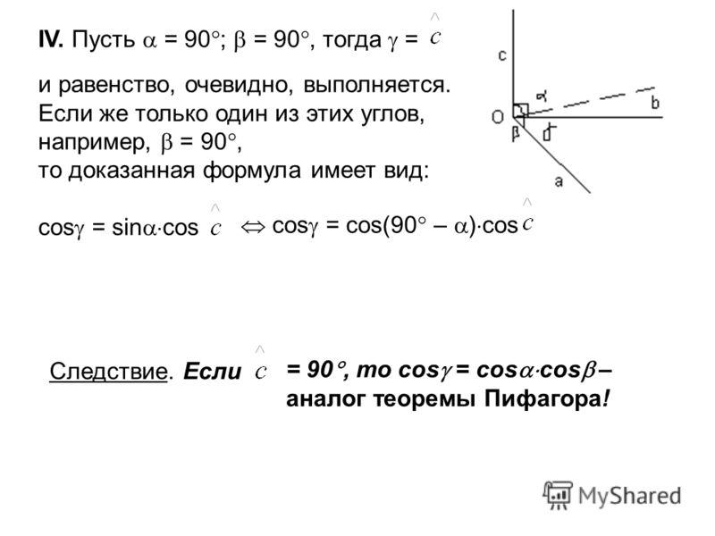 IV. Пусть = 90 ; = 90, тогда = и равенство, очевидно, выполняется. Если же только один из этих углов, например, = 90, то доказанная формула имеет вид: cos = sin cos cos = cos(90 – ) cos Следствие. Если = 90, то cos = cos cos – аналог теоремы Пифагора