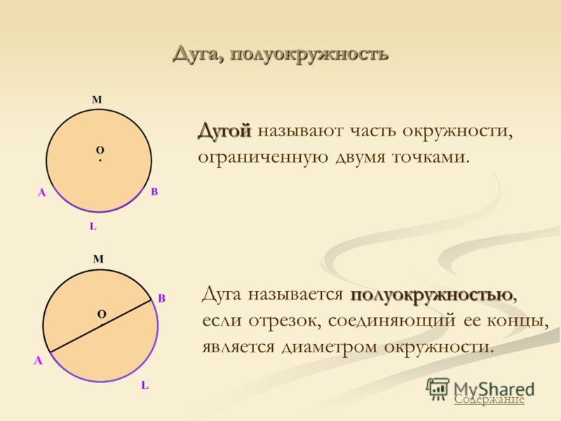 Дуга, полуокружность Дугой Дугой называют часть окружности, ограниченную двумя точками. полуокружностью Дуга называется полуокружностью, если отрезок, соединяющий ее концы, является диаметром окружности. Содержание